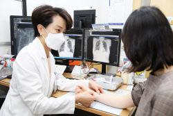 코로나119 백신 접종전 약물로 인한 '아나필락시스' 예방하려면?