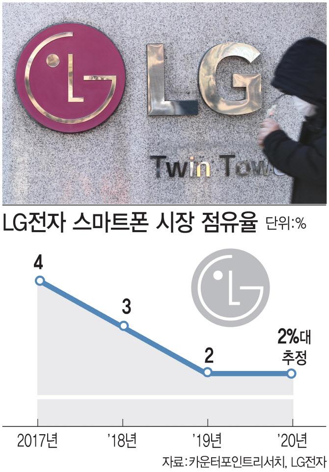 [단독]LG 전자, 다음달 5 일 이사회 소집, MC 사업부 운명 결정 (전체)