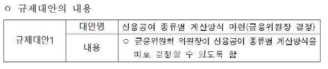 """""""민간 공매도 활성화""""… 고액의 50 % 만 증권사 신용에 반영"""