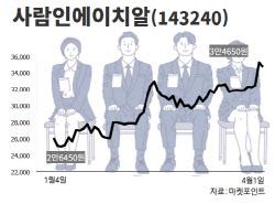 채용시장 살아나나…조용히 오른 '사람인HR'