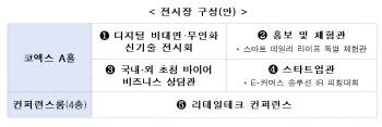 '제1회 디지털 유통대전' 6월 코엑스에서 개최