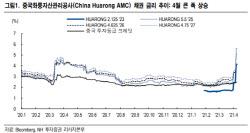 """중국 화룽자산관리공사 디폴트 우려 확산…""""국내 영향은 미미"""""""