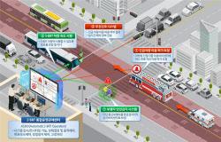 도시철도 수준 최첨단버스 'S-BRT', 세종서 달린다