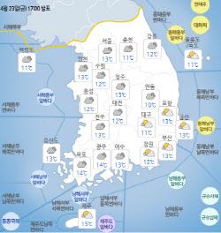 [내일날씨]오후부터 맑은 하늘…낮 25도 내외의 봄날씨