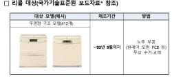 노후 김치냉장고 잇따라 화재…소비자안전주의보 발령