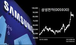 `7만전자` 된 삼성전자…`Mr.반도체`의 자사주 매입은 상승 신호?
