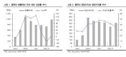 웹젠, 하반기 신작·해외모멘텀 약화…목표가↓ -IBK