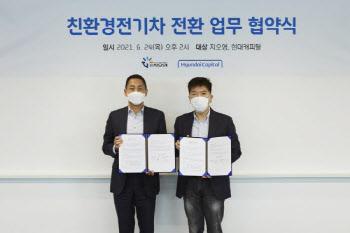 현대캐피탈, 지오영 그룹과 '친환경 전기차 전환' 업무협약