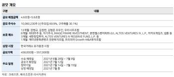 크래프톤, 韓게임업 투자 새 지평…목표가 72만원-메리츠