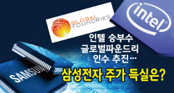 [뉴스+]인텔 `글로벌파운드리` 인수 추진…삼성전자 주가 영향은?
