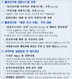 금융당국 `증시 불법·불건전행위 근절 종합대책` 성과 점검