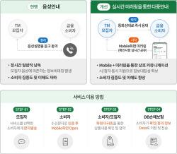 DB손보, 'TM보험 디지털 미러링 서비스' 혁신금융서비스 지정