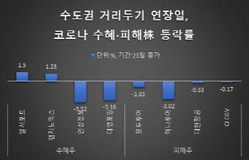 """""""수혜도 피해도 '무덤덤'""""…거리두기 4단계 연장도 익숙한 코스피"""