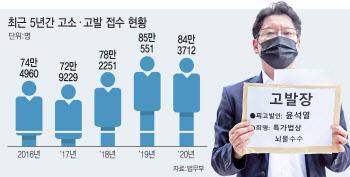"""""""법대로 해"""" 묻지마 고소·고발 공화국…경찰력 낭비 논란"""