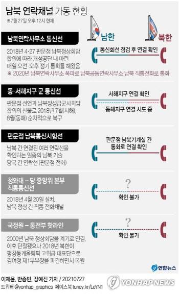 """[전문가진단]""""남북대화 신호탄…'美메시지·金결단' 활용 여부 관건"""""""