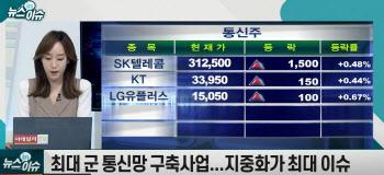 통신3사, 1조 '차세대 국방광대역통신망' 사업 놓고 격돌
