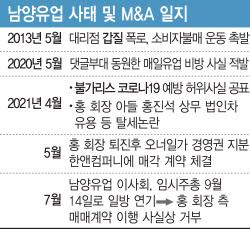 사상 초유 'M&A 노쇼' 남양유업…향후 시나리오는?