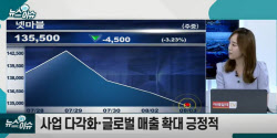 넷마블, 2.5조 통큰 베팅…소셜카지노 '스핀엑스' 인수