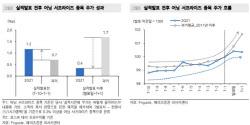 코스피 2분기 깜짝실적에도 주가상승 '미미'…왜?