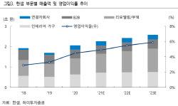 한샘, 리하우스 구조적 성장에 실적 향상…목표가↑ -하이