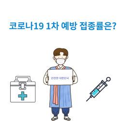 [속보]코로나 백신 신규접종 2만1683명…1차 접종률 71.1%
