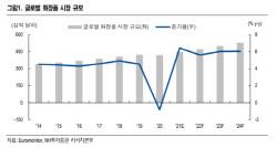 화장품 소비 재개로 ODM 수혜…코스맥스 '톱픽'-NH