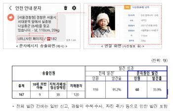 """""""실종자수색 골든타임 사수""""…실종경보문자 효과 '확실하네'"""