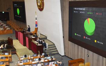 [포토]세종시에 국회의사당 분원, '본회의 통과'