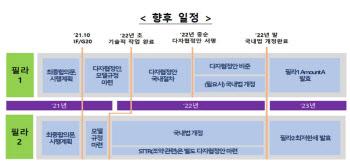 """디지털세 파장…경제계 """"정부 韓기업 영향 면밀 분석해야""""(종합)"""