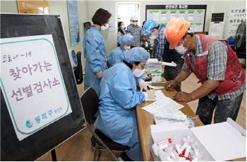 서울 신규확진자 681명…학교·병원 등 집단감염 확산