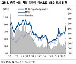 롯데케미칼, 中 생산차질 수혜…제품 수익성 개선 -NH