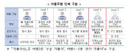 국토부, 화성서 '레벨4 자율협력주행 기술' 시연
