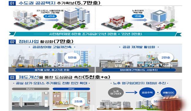그린벨트 이어 공공재건축까지…서울시vs정부 '엇박자'
