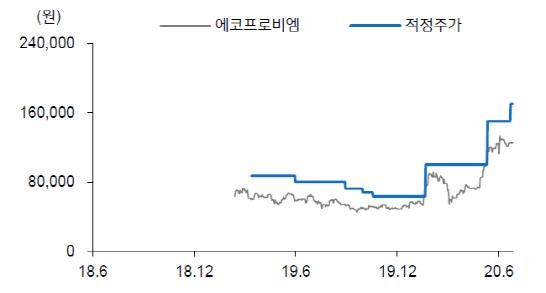 철인3종협회 스포츠공정위원회 개회                                                                                                                                    ...