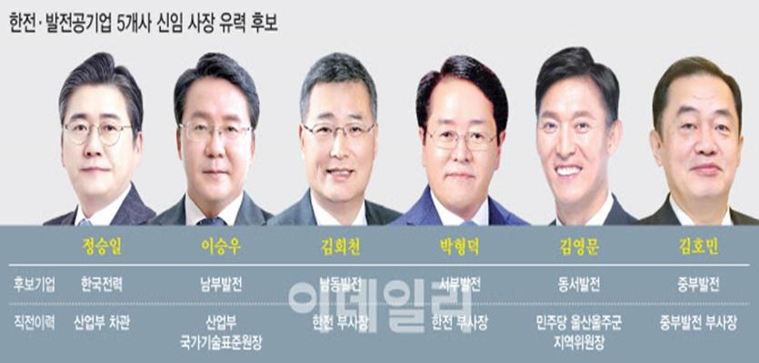 발전공기업 사장 '나눠먹기'…관료 2명·한전 2명·민주당 1명