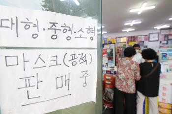 '공적마스크' 공급 체계 시장형 수급관리로 전환